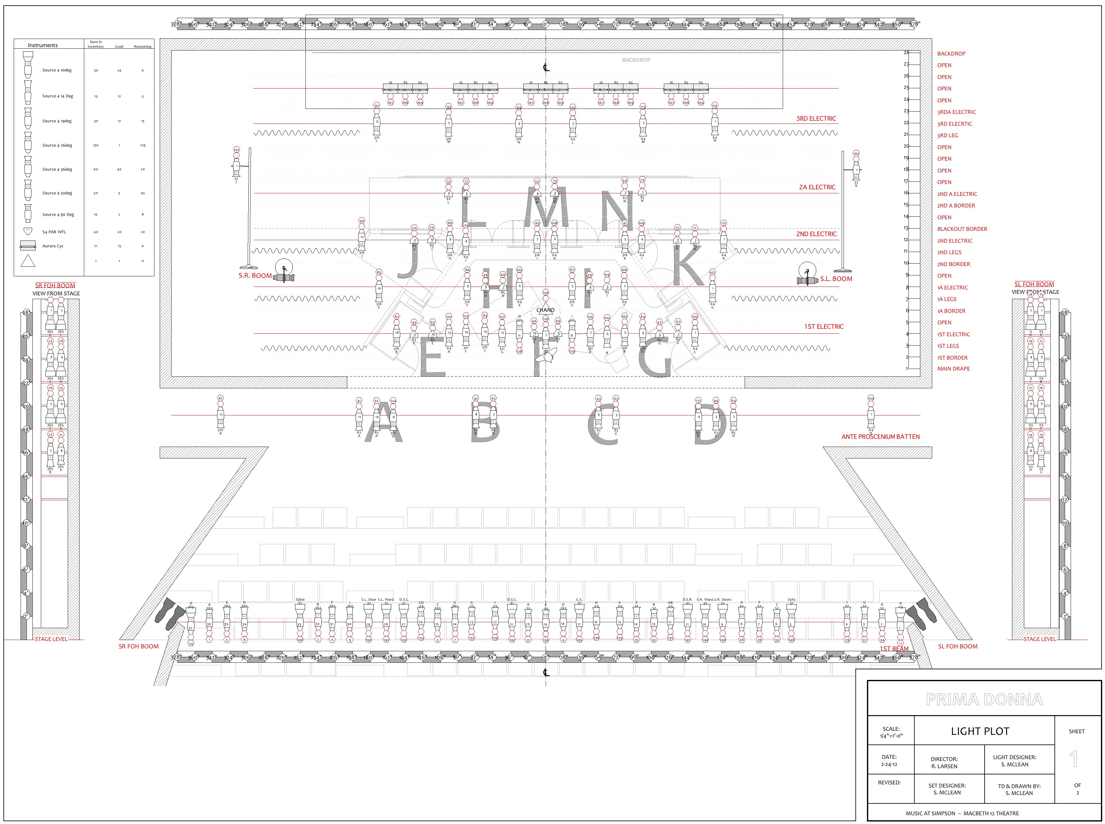 A Process For Designing Lighting For The Stage  Part 9