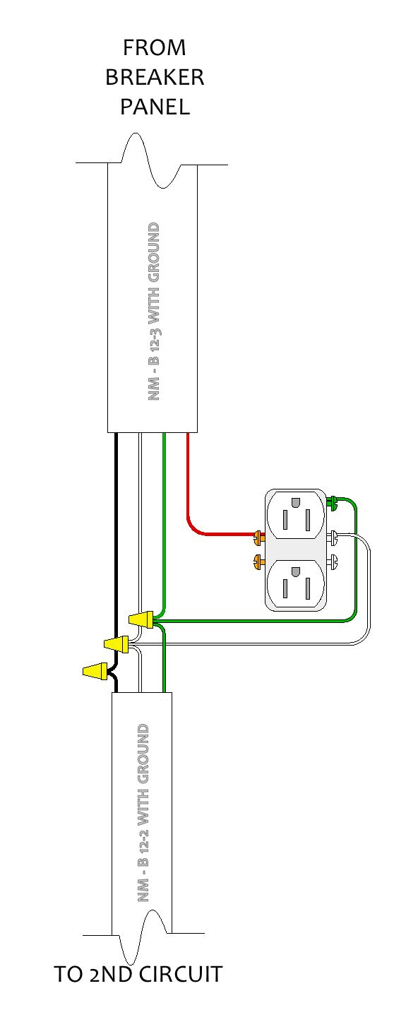 A Kitchen Remodel 5 Electrical Designandtechtheatre Wall Plug Wiring Diagram 240 My Previous Experience With House Involved 2 Wire Plus Ground Non Metallic Sheathed Nm In 12 And 14 Gauge This Wirning Involves Conductors