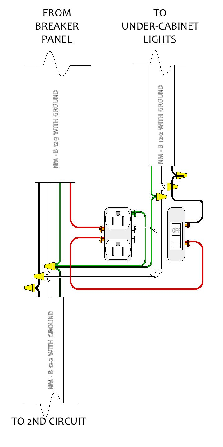 A Kitchen Remodel 6 Lighting And Electrical Cabinet Light Switch Wiring Diagram I Used Thnn Stranded Wire